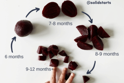 whole beets for 6 month olds, halved beets for 7-8 month olds, quartered beets for 8-9 month olds, and bite-size pieces for 9-12 months and older.