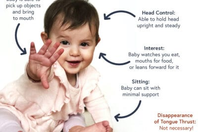 A baby in a seated position and pink dress reaches for the camera. Text appears around her to describe readiness for solids, including the ability to sit, hold head upright, and show interest in food. And a red X near a drawing of a tongue sticking out to show that waiting for the tongue thrust to go away is not necessary before starting solids.